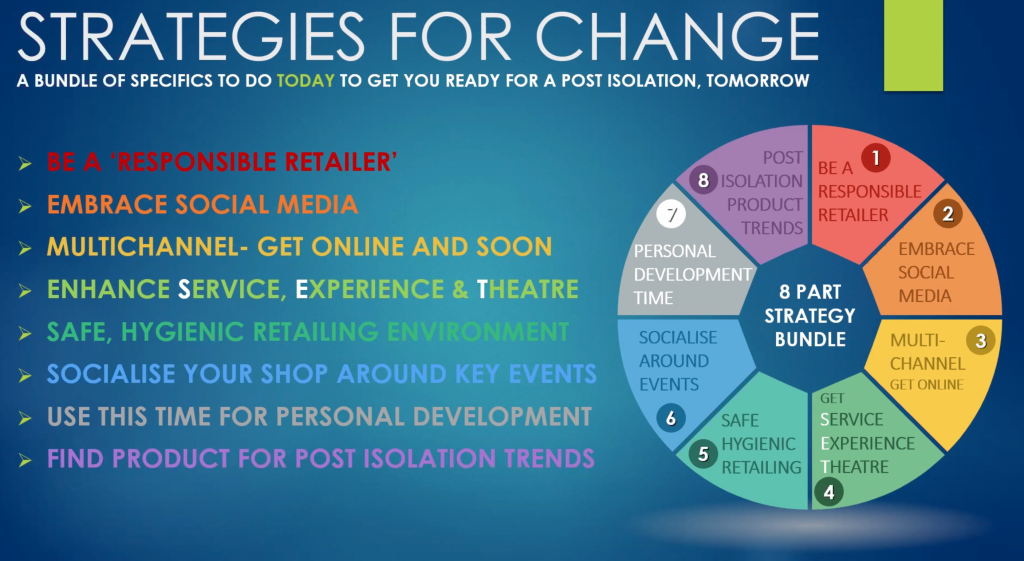 Above: Stephen Illingworth's eight elements in his strategy for change.