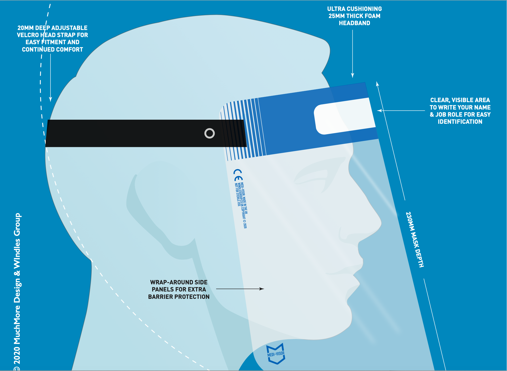 Above: The design for the Medi-Visor.
