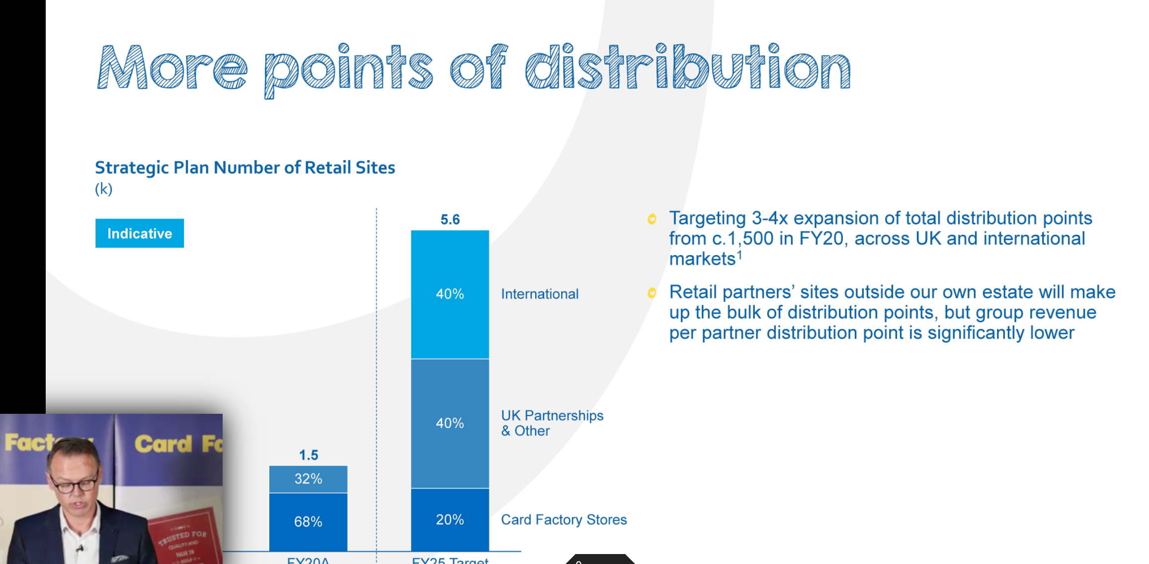 Above: Kris Lee, Card Factory's chief financial officer explained how Card Factory's 'distribution points' are planned to increase to 5,600 over the next five years.