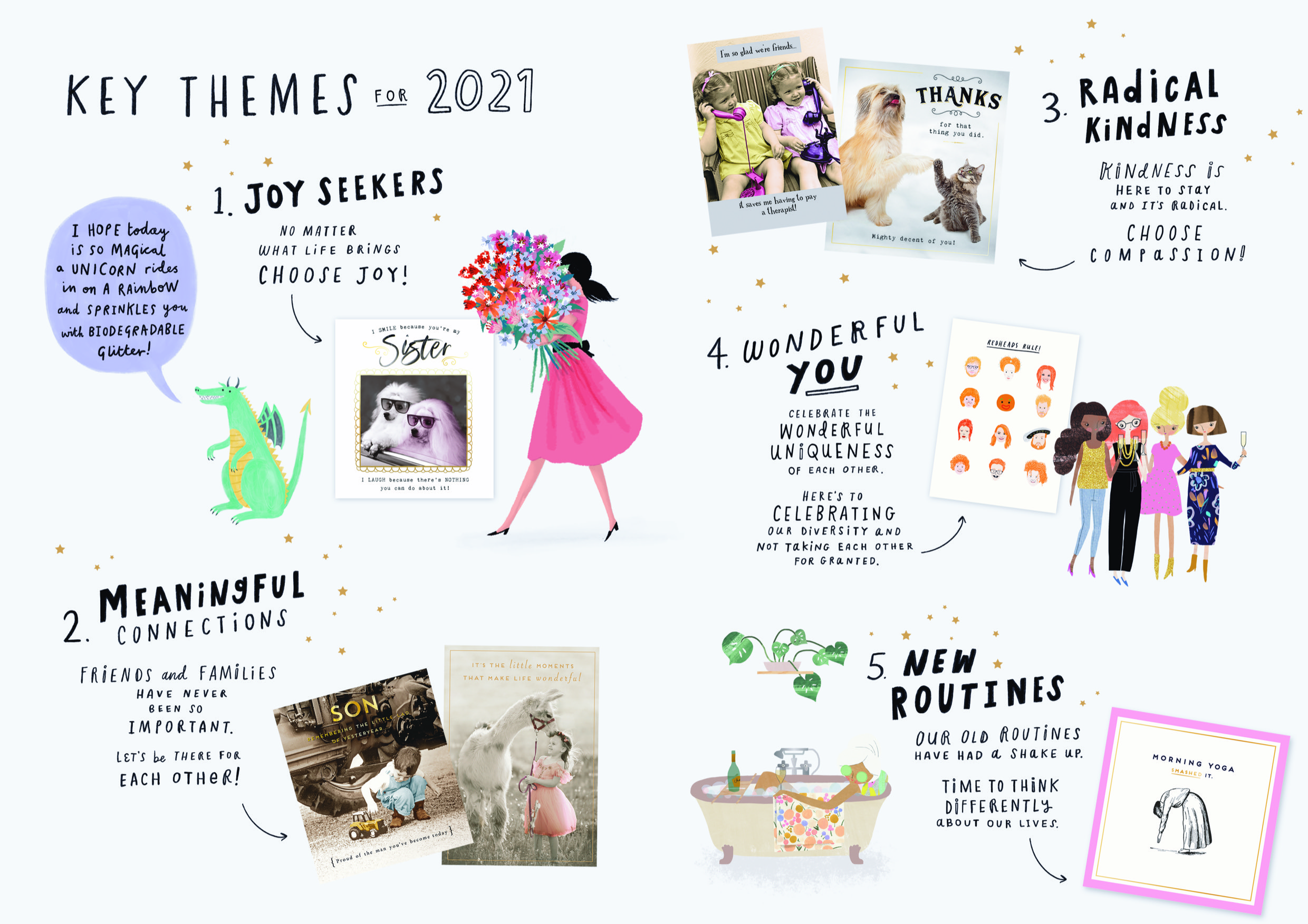 Above: Key themes Pigment has highlighted for 2021.